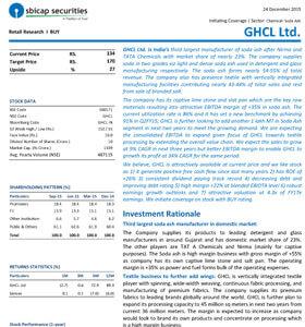 SBI-GHCL