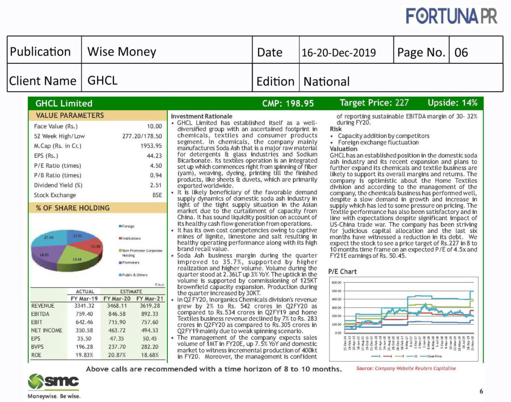 GHCL-Wise Money